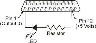 LED Output Example Schematic CH2