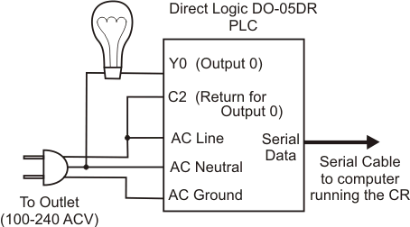 Light Bulb Output Example Schematic CR