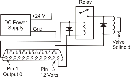 Valve Output Example Schematic CH2